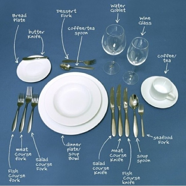 How to properly set a table