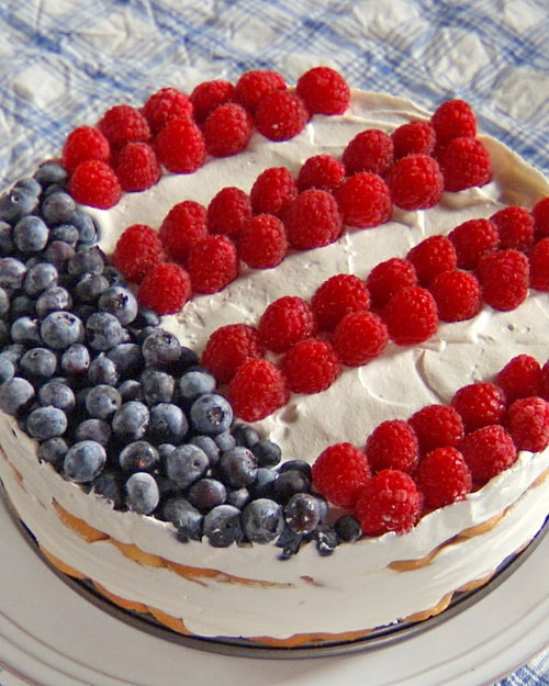 4th of July Inspirations